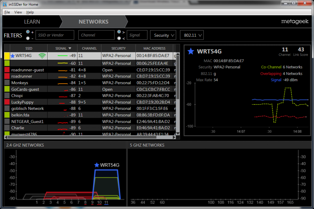 Screenshot of inSSIDer, a tool used for analyzing wireless networks.  Note lots of overlap in the graph at the bottom, giving us a quick visualization of wireless network channel allocations.